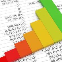 Rendiconto finanziario: metodo diretto e indiretto